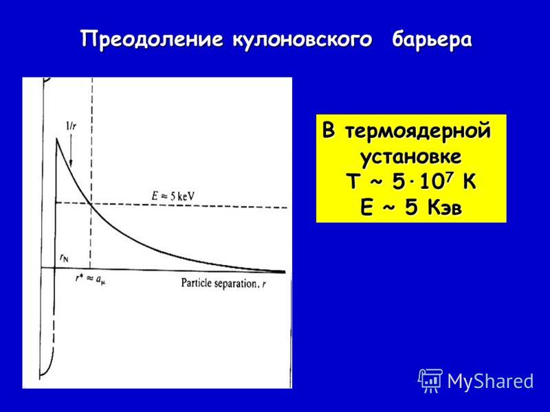 Преодоление кулоновского барьера В термоядерной установке Т ~ 5·10 7 К Е ~ 5 Кэв
