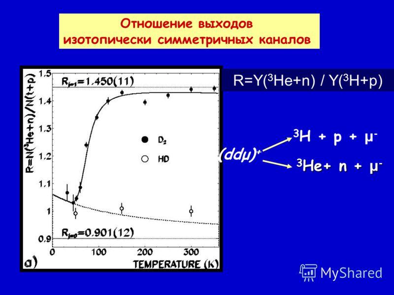 R=Y( 3 He+n) / Y( 3 H+p) 3 H + p + μ - 3 He+ n + μ - (ddμ) + Отношение выходов изотопически симметричных каналов