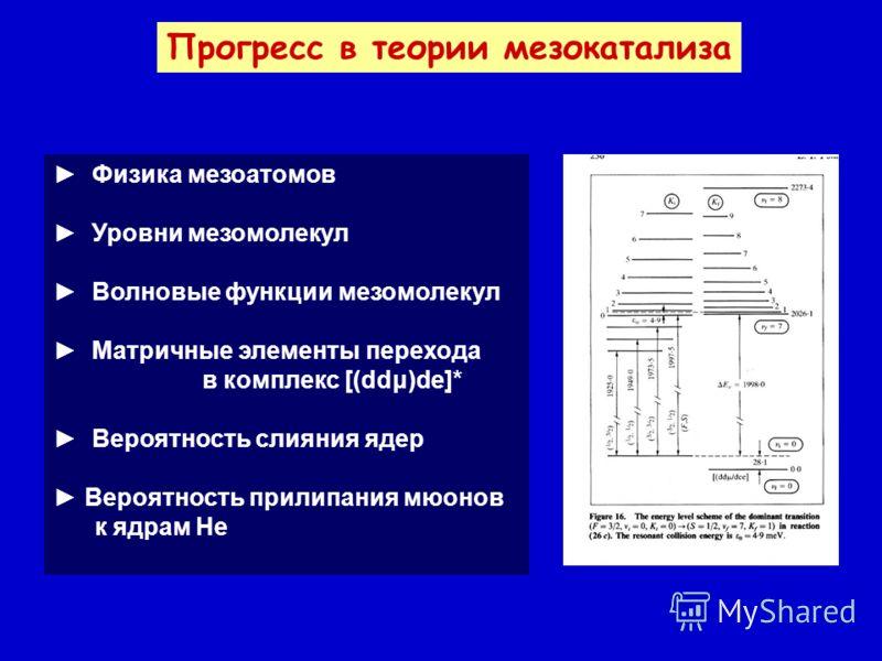 Физика мезоатомов Уровни мезомолекул Волновые функции мезомолекул Матричные элементы перехода в комплекс [(ddμ)de]* Вероятность слияния ядер Вероятность прилипания мюонов к ядрам Не Прогресс в теории мезокатализа