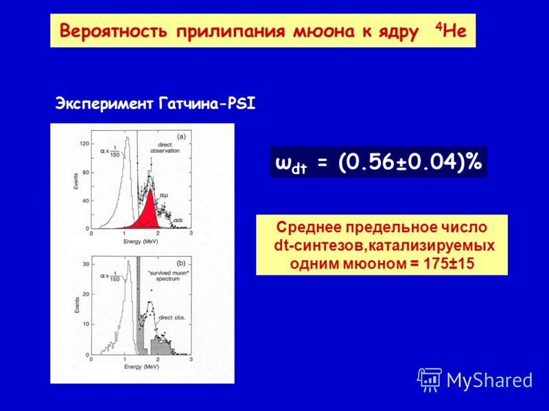 Вероятность прилипания мюона к ядру 4 He ω dt = (0.56±0.04)% Эксперимент Гатчина-PSI Среднее предельное число dt-синтезов,катализируемых одним мюоном = 175±15