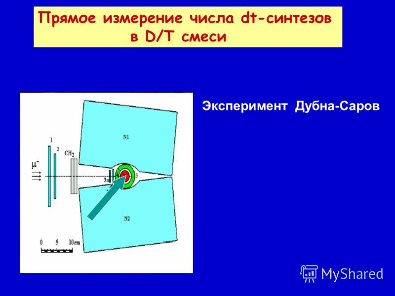 Прямое измерение числа dt-синтезов в D/T смеси Эксперимент Дубна-Саров