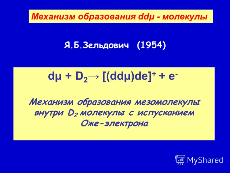 Механизм образования ddμ - молекулы dμ + D 2 [(ddμ)de] + + e - Механизм образования мезомолекулы внутри D 2 молекулы с испусканием Оже-электрона Я.Б.Зельдович (1954)