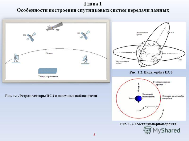 Глава 1 Особенности построения спутниковых систем передачи данных Рис. 1.1. Ретрансляторы ИСЗ и наземные наблюдатели Рис. 1.2. Виды орбит ИСЗ Рис. 1.3. Геостационарная орбита 3