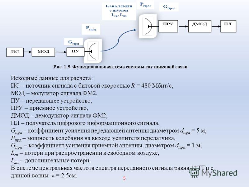 5 Исходные данные для расчета : ИС – источник сигнала с битовой скоростью R = 480 Мбит/с, МОД – модулятор сигнала ФМ2, ПУ – передающее устройство, ПРУ – приемное устройство, ДМОД – демодулятор сигнала ФМ2, ПЛ – получатель цифрового информационного си