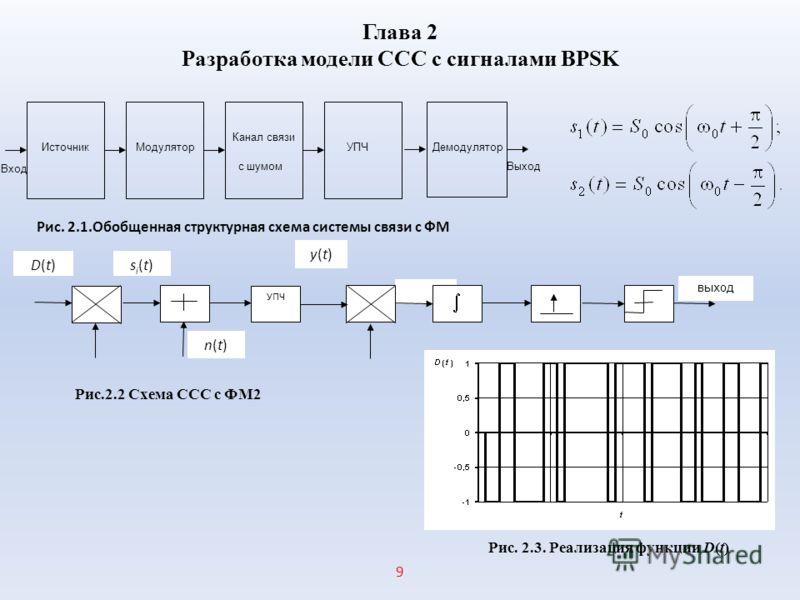 9 Глава 2 Разработка модели ССС с сигналами BPSK Модулятор Канал связи с шумом Демодулятор Вход Выход УПЧ Источник Рис. 2.1.Обобщенная структурная схема системы связи с ФМ выход УПЧ n(t)n(t) si(t)si(t)D(t)D(t) y(t)y(t) Рис.2.2 Схема ССС с ФМ2 Рис. 2.
