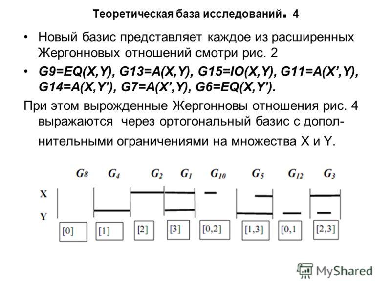 Теоретическая база исследований. 4 Новый базис представляет каждое из расширенных Жергонновых отношений смотри рис. 2 G9=EQ(X,Y), G13=A(X,Y), G15=IO(X,Y), G11=A(X,Y), G14=A(X,Y), G7=A(X,Y), G6=EQ(X,Y). При этом вырожденные Жергонновы отношения рис. 4