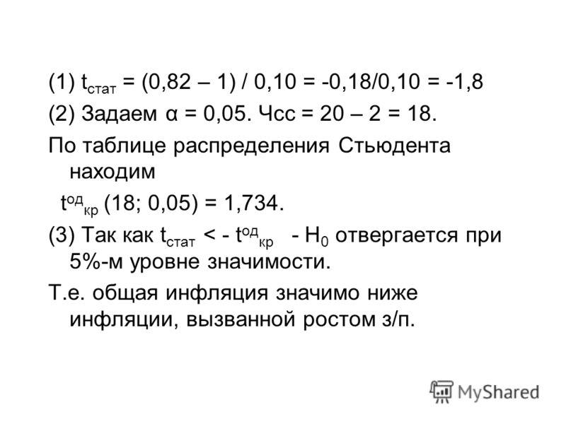 (1) t стат = (0,82 – 1) / 0,10 = -0,18/0,10 = -1,8 (2) Задаем α = 0,05. Чсс = 20 – 2 = 18. По таблице распределения Стьюдента находим t од кр (18; 0,05) = 1,734. (3) Так как t стат < - t од кр - H 0 отвергается при 5%-м уровне значимости. Т.е. общая