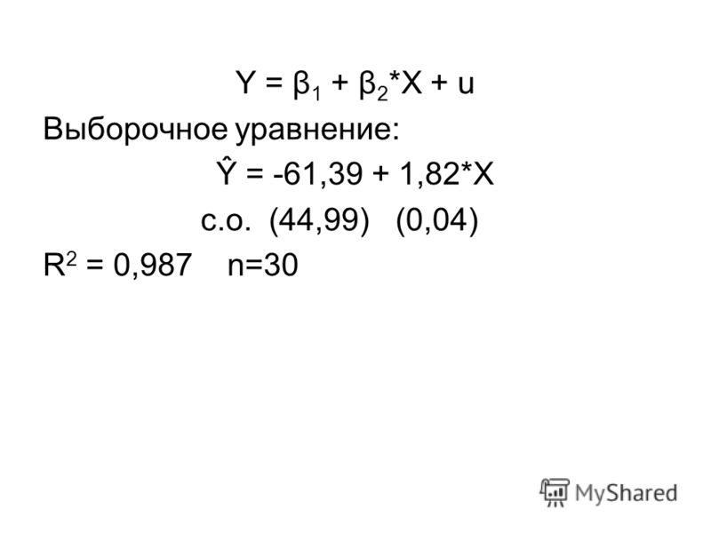 Y = β 1 + β 2 *X + u Выборочное уравнение: Ŷ = -61,39 + 1,82*Х с.о. (44,99) (0,04) R 2 = 0,987 n=30