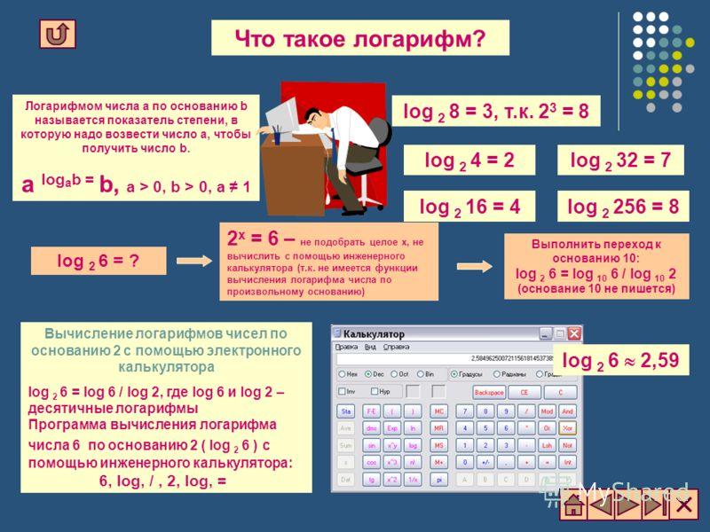 Логарифмом числа а по основанию b называется показатель степени, в которую надо возвести число a, чтобы получить число b. a log a b = b, a > 0, b > 0, a 1 log 2 4 = 2 Вычисление логарифмов чисел по основанию 2 с помощью электронного калькулятора log