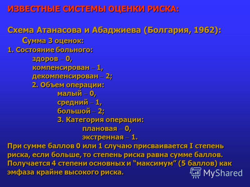 ИЗВЕСТНЫЕ СИСТЕМЫ ОЦЕНКИ РИСКА: Схема Атанасова и Абаджиева (Болгария, 1962): С умма 3 оценок: 1. Состояние больного: здоров 0, компенсирован 1, декомпенсирован 2; 2. Объем операции: малый 0, средний 1, большой 2; 3. Категория операции: плановая 0, э
