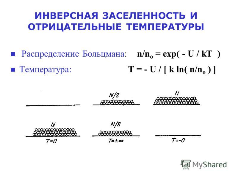 ИНВЕРСНАЯ ЗАСЕЛЕННОСТЬ И ОТРИЦАТЕЛЬНЫЕ ТЕМПЕРАТУРЫ Распределение Больцмана: n/n o = exp( - U / kT ) Температура: T = - U / [ k ln( n/n o ) ]