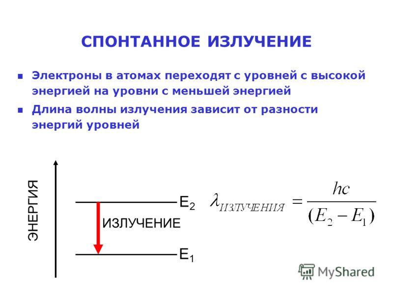 СПОНТАННОЕ ИЗЛУЧЕНИЕ n Электроны в атомах переходят с уровней с высокой энергией на уровни с меньшей энергией n Длина волны излучения зависит от разности энергий уровней E1E1 E2E2 ИЗЛУЧЕНИЕ ЭНЕРГИЯ