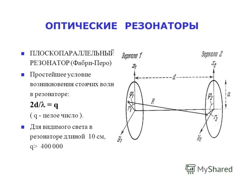 ОПТИЧЕСКИЕ РЕЗОНАТОРЫ ПЛОСКОПАРАЛЛЕЛЬНЫЙ РЕЗОНАТОР (Фабри-Перо) Простейшее условие возникновения стоячих волн в резонаторе: 2d/ = q ( q - целое число ). Для видимого света в резонаторе длиной 10 см, q> 400 000