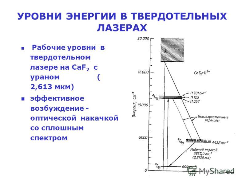 УРОВНИ ЭНЕРГИИ В ТВЕРДОТЕЛЬНЫХ ЛАЗЕРАХ Рабочие уровни в твердотельном лазере на CaF 2 с ураном ( 2,613 мкм) n эффективное возбуждение - оптической накачкой со сплошным спектром