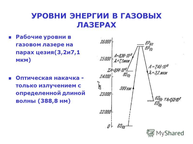 УРОВНИ ЭНЕРГИИ В ГАЗОВЫХ ЛАЗЕРАХ n Рабочие уровни в газовом лазере на парах цезия(3,2и7,1 мкм) n Оптическая накачка - только излучением с определенной длиной волны (388,8 нм)