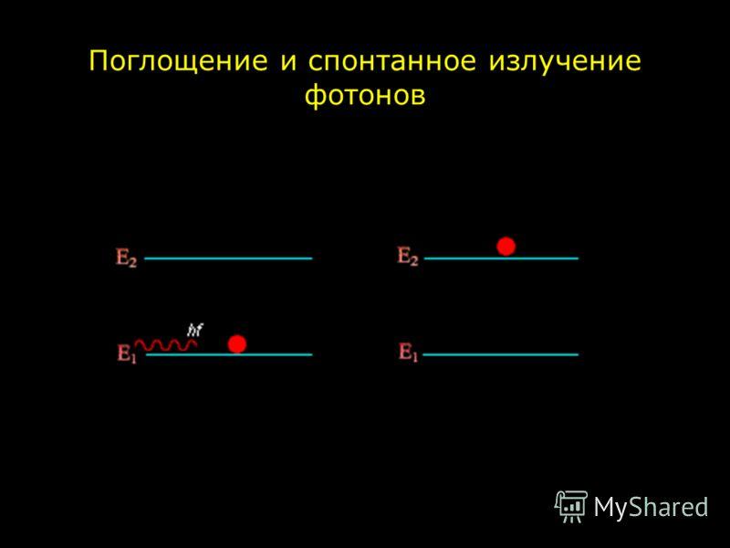 Поглощение и спонтанное излучение фотонов