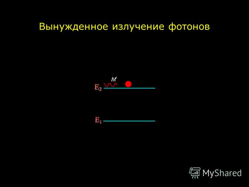 Вынужденное излучение фотонов