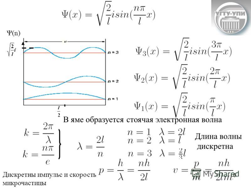 Модуль 5 Лекция 406 В яме образуется стоячая электронная волна Дискретны импульс и скорость микрочастицы Длина волны дискретна Ψ(n)