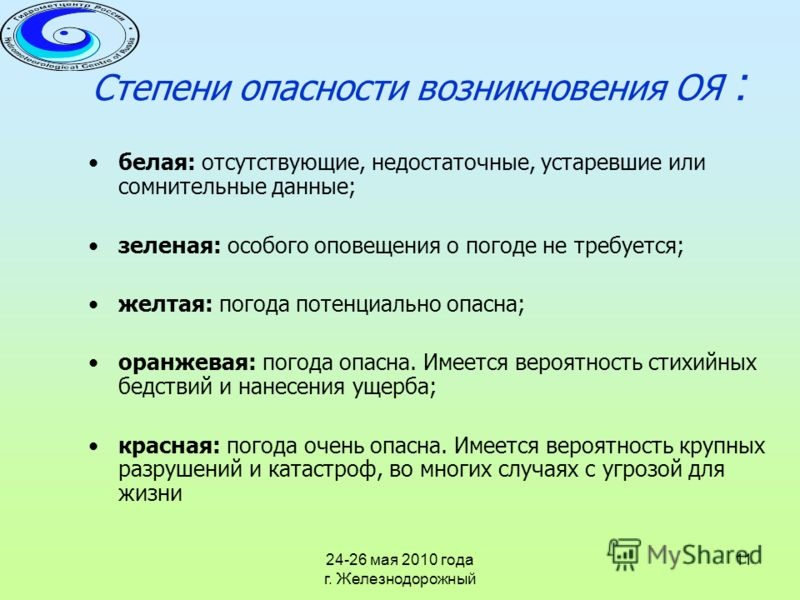 24-26 мая 2010 года г. Железнодорожный 11 Степени опасности возникновения ОЯ : белая: отсутствующие, недостаточные, устаревшие или сомнительные данные; зеленая: особого оповещения о погоде не требуется; желтая: погода потенциально опасна; оранжевая: