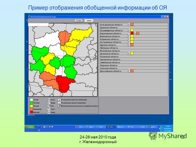 24-26 мая 2010 года г. Железнодорожный 12 Пример отображения обобщенной информации об ОЯ