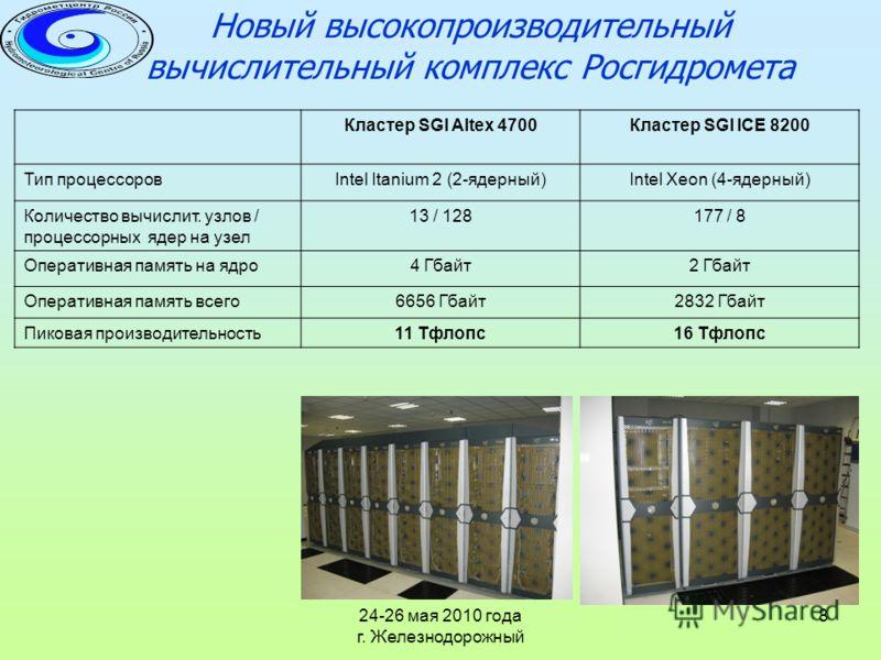 24-26 мая 2010 года г. Железнодорожный 8 Новый высокопроизводительный вычислительный комплекс Росгидромета Кластер SGI Altex 4700Кластер SGI ICE 8200 Тип процессоровIntel Itanium 2 (2-ядерный)Intel Xeon (4-ядерный) Количество вычислит. узлов / процес