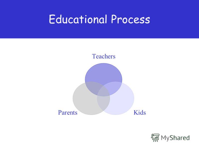 Teachers KidsParents Educational Process