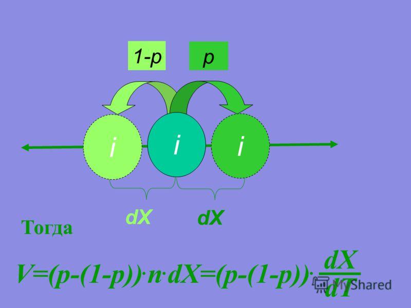 Предположим существует такое квантование пространства и времени, что в каждый дискретный момент времени происходит одно смещение каждого объекта на один квант пространства в одном из направлений.