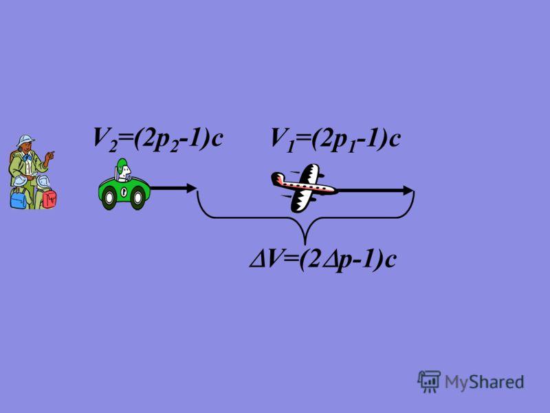 ©Тесля Ю.Н. 27 Все материальные объекты движутся со скоростью света, но в обусловленных с разной вероятностью разных направлениях?! Наблюдаемые изменения в пространстве – это их дрейф в том направлении – вероятность которого выше. И он формируется их