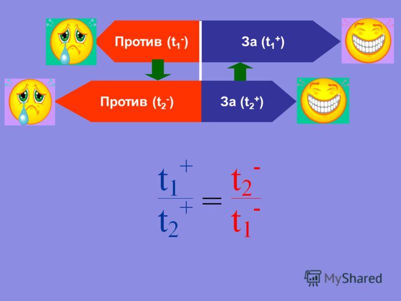 Против направления (t - ) Область определения смещений По направлению (t+)