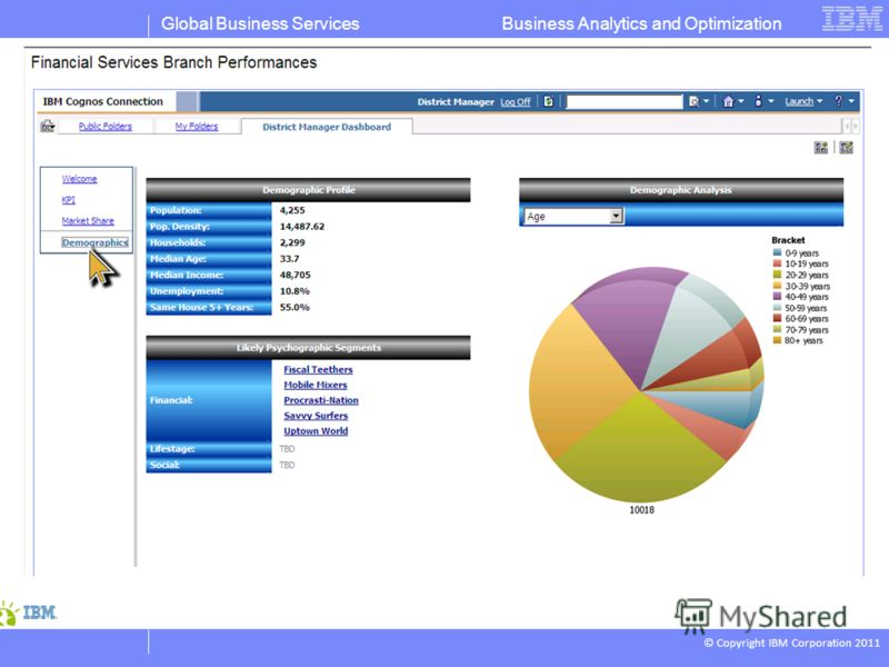 © Copyright IBM Corporation 2011 Business Analytics and OptimizationGlobal Business Services