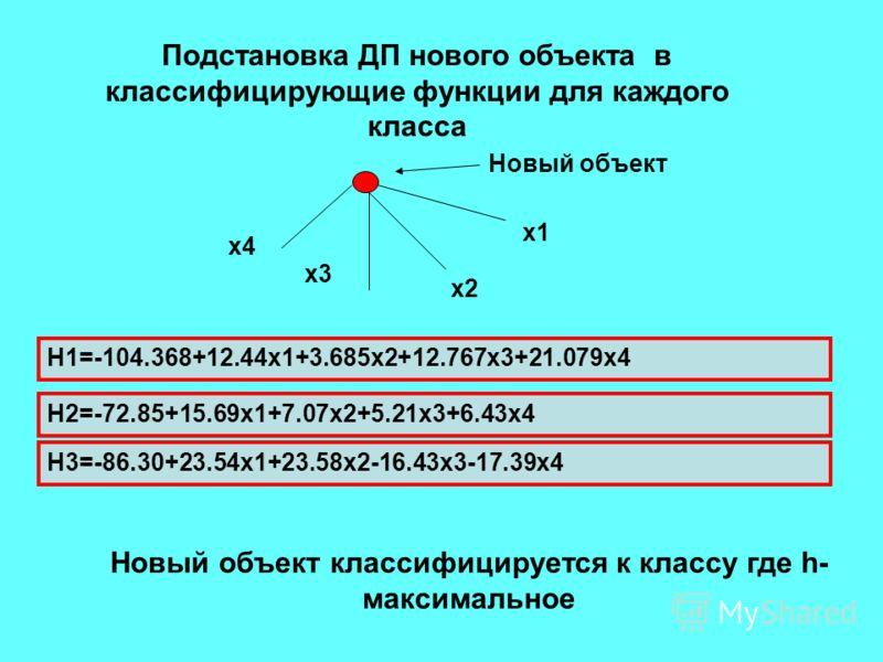 Подстановка ДП нового объекта в классифицирующие функции для каждого класса х2 Новый объект х1 х3 х4х4 Н1=-104.368+12.44х1+3.685х2+12.767х3+21.079х4 Н2=-72.85+15.69х1+7.07х2+5.21х3+6.43х4 Н3=-86.30+23.54х1+23.58х2-16.43х3-17.39х4 Новый объект классиф