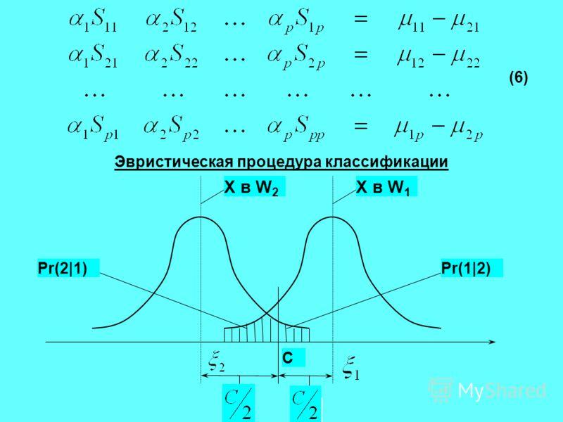 Эвристическая процедура классификации Pr(1|2) X в W 1 X в W 2 C Pr(2|1) (6)