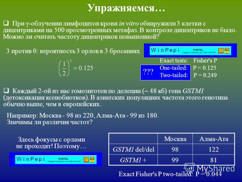 ??? Упражняемся… Каждый 2-ой из нас гомозиготен по делеции ( 48 кб) гена GSTM1 (детоксикация ксенобиотков). В азиатских популяциях частота этого генотипа обычно выше, чем в европейских. МоскваАлма-Ата GSTM1 del/del98122 GSTM1 +9981 Например: Москва -
