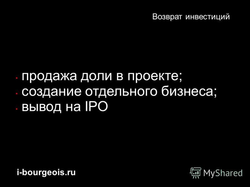 i-bourgeois.ru Возврат инвестиций продажа доли в проекте; создание отдельного бизнеса; вывод на IPO
