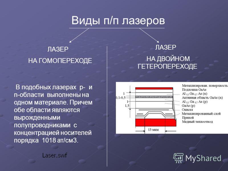 Виды п/п лазеров ЛАЗЕР НА ДВОЙНОМ ГЕТЕРОПЕРЕХОДЕ ЛАЗЕР НА ГОМОПЕРЕХОДЕ В подобных лазерах p- и n-области выполнены на одном материале. Причем обе области являются вырожденными полупроводниками с концентрацией носителей порядка 1018 ат/см3.