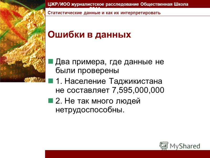 Статистические данные и как их интерпретировать ЦЖР / ИОО журналистское расследование Общественная Школа Финансов, апрель 2011 Ошибки в данных Два примера, где данные не были проверены 1. Население Таджикистана не составляет 7,595,000,000 2. Не так м