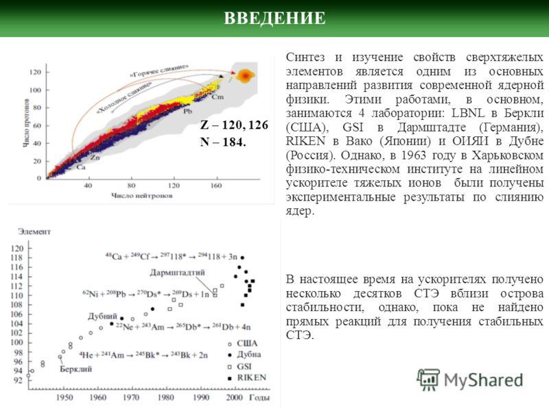 ВВЕДЕНИЕ Z – 120, 126 N – 184. Синтез и изучение свойств сверхтяжелых элементов является одним из основных направлений развития современной ядерной физики. Этими работами, в основном, занимаются 4 лаборатории: LBNL в Беркли (США), GSI в Дармштадте (Г