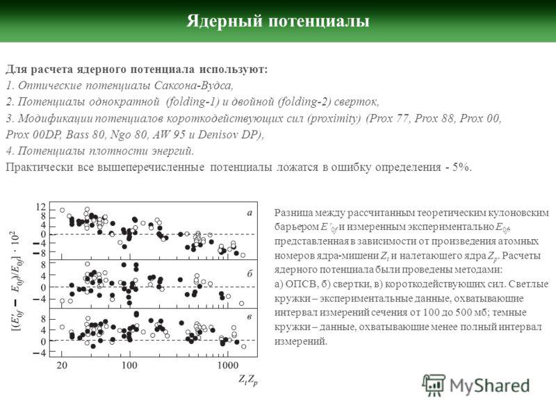 Ядерный потенциалы Разница между рассчитанным теоретическим кулоновским барьером Для расчета ядерного потенциала используют: 1. Оптические потенциалы Саксона-Вудса, 2. Потенциалы однократной (folding-1) и двойной (folding-2) сверток, 3. Модификации п