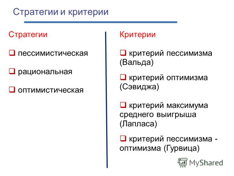 Стратегии и критерии Стратегии пессимистическая рациональная оптимистическая Критерии критерий пессимизма (Вальда) критерий оптимизма (Сэвиджа) критерий максимума среднего выигрыша (Лапласа) критерий пессимизма - оптимизма (Гурвица)