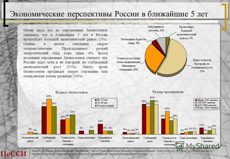 ЦеССИ 10 Экономические перспективы России в ближайшие 5 лет Вопрос: По Вашим предположениям, ближайшие 5 лет в России произойдет большой экономический рывок, будет хотя и не быстрый, но стабильный рост; темпы роста будут очень медленными, близкими к