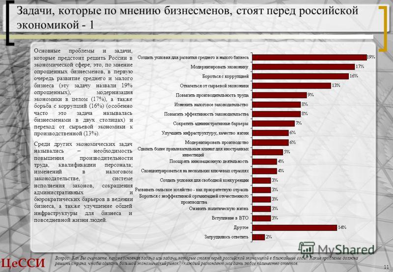 ЦеССИ 11 Задачи, которые по мнению бизнесменов, стоят перед российской экономикой - 1 Вопрос: Как Вы считаете, какова основная задача или задачи, которые стоят перед российской экономикой в ближайшие годы? Какие проблемы должна решить страна, чтобы с