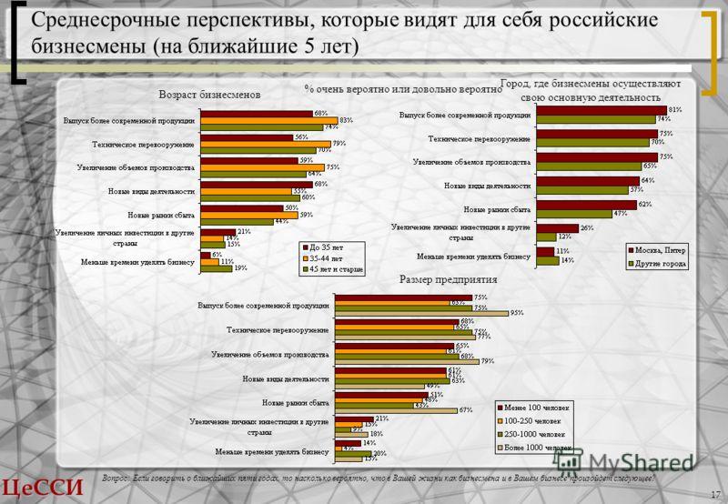 ЦеССИ 17 Вопрос: Если говорить о ближайших пяти годах, то насколько вероятно, что в Вашей жизни как бизнесмена и в Вашем бизнесе произойдет следующее? Размер предприятия Среднесрочные перспективы, которые видят для себя российские бизнесмены (на ближ