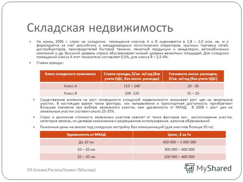 Складская недвижимость ЛК АльянсРегионЛизинг (Москва) На конец 2006 г. спрос на складские помещения классов А и В оценивается в 1,8 – 2,0 млн. кв. м и формируется за счет российских и международных логистических операторов, крупных торговых сетей, ди