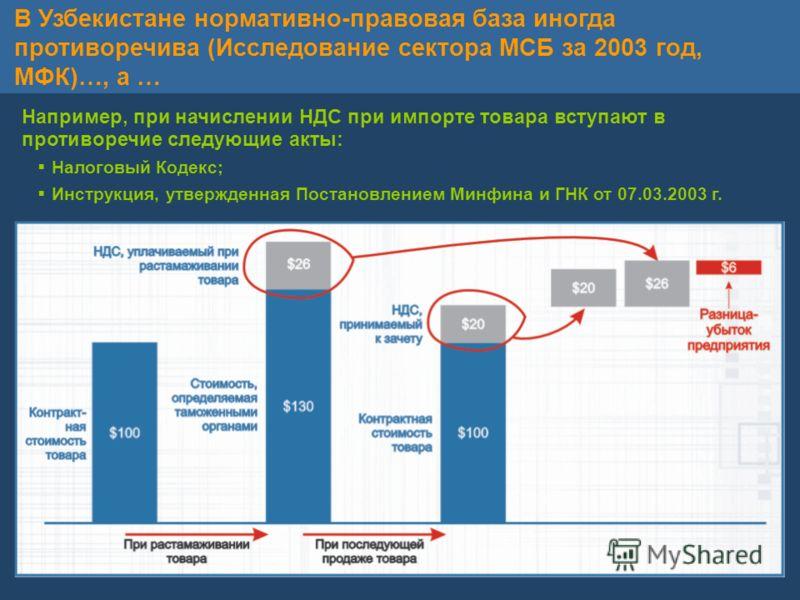 8 В Узбекистане нормативно-правовая база иногда противоречива (Исследование сектора МСБ за 2003 год, МФК)…, а … Например, при начислении НДС при импорте товара вступают в противоречие следующие акты: Налоговый Кодекс; Инструкция, утвержденная Постано