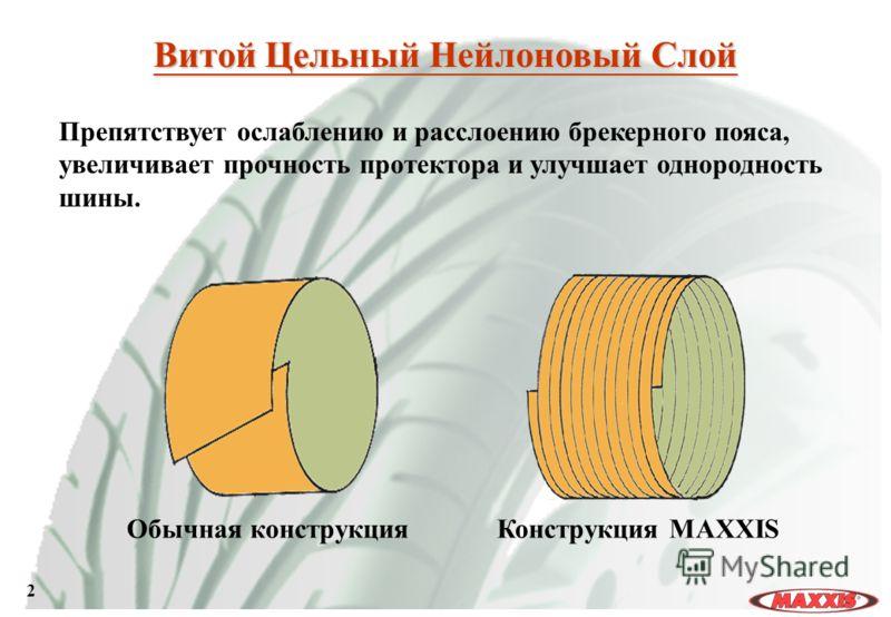 2 Препятствует ослаблению и расслоению брекерного пояса, увеличивает прочность протектора и улучшает однородность шины. Обычная конструкцияКонструкция MAXXIS Витой Цельный Нейлоновый Слой