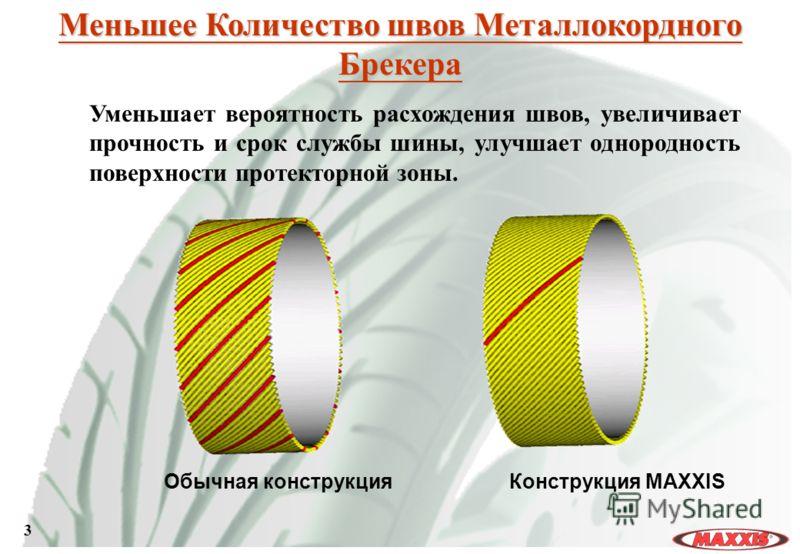 3 Уменьшает вероятность расхождения швов, увеличивает прочность и срок службы шины, улучшает однородность поверхности протекторной зоны. Обычная конструкцияКонструкция MAXXIS Меньшее Количество швов Металлокордного Брекера
