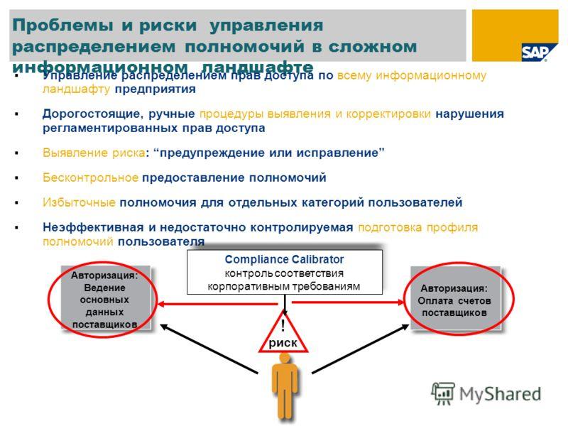 Проблемы и риски управления распределением полномочий в сложном информационном ландшафте Управление распределением прав доступа по всему информационному ландшафту предприятия Дорогостоящие, ручные процедуры выявления и корректировки нарушения регламе