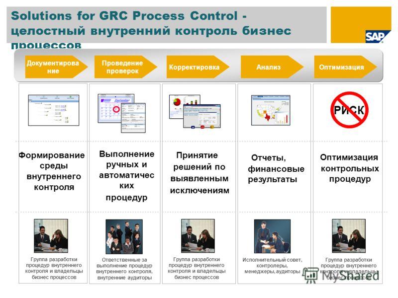 Solutions for GRC Process Control - целостный внутренний контроль бизнес процессов Ответственные за выполнение процедур внутреннего контроля, внутренние аудиторы Формирование среды внутреннего контроля Исполнительный совет, контролеры, менеджеры, ауд