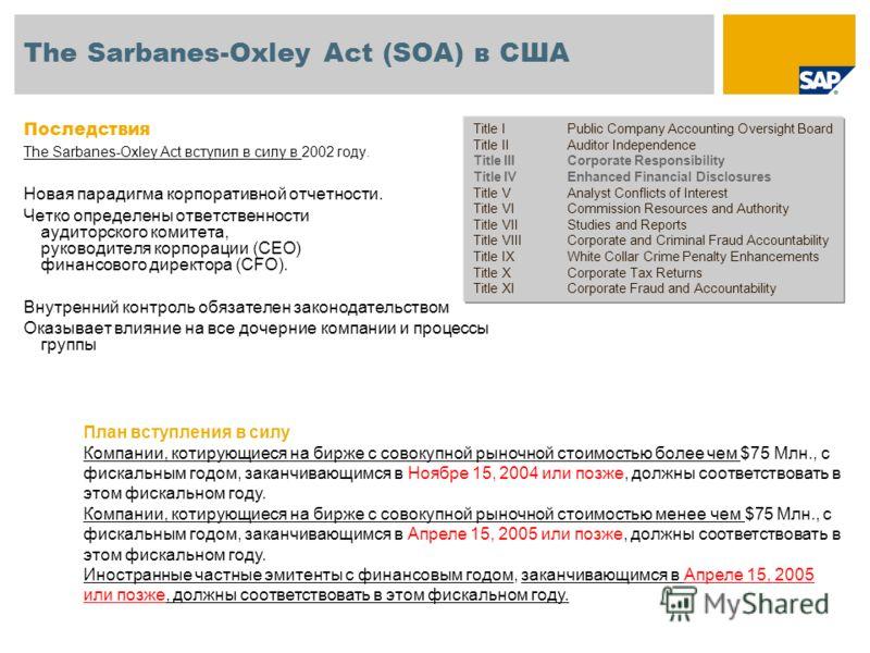 The Sarbanes-Oxley Act (SOA) в США Последствия The Sarbanes-Oxley Act вступил в силу в 2002 году. Новая парадигма корпоративной отчетности. Четко определены ответственности аудиторского комитета, руководителя корпорации (CEO) финансового директора (C
