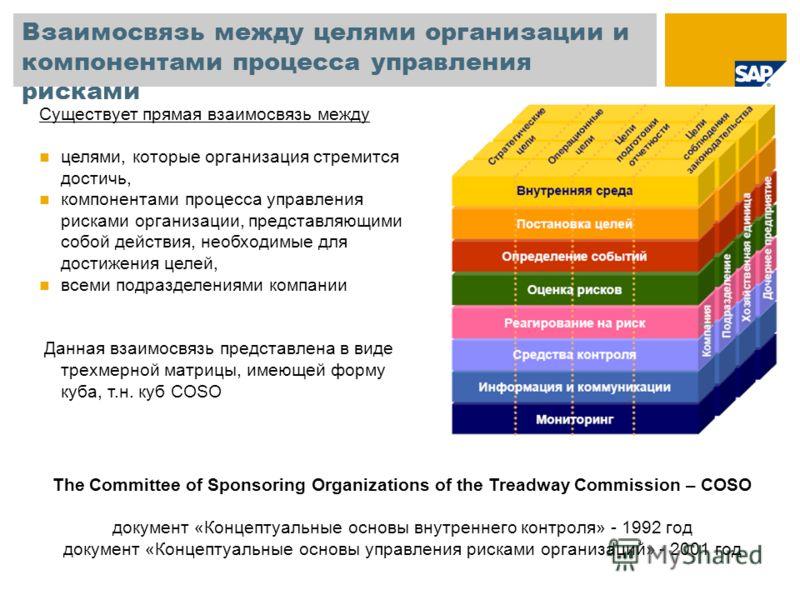 Взаимосвязь между целями организации и компонентами процесса управления рисками Существует прямая взаимосвязь между целями, которые организация стремится достичь, компонентами процесса управления рисками организации, представляющими собой действия, н